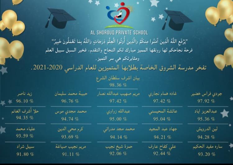 تبارك مدرسة الشروق الخاصة لطلبتها الناجحين والمتميزين في الثانوية العامة من الفوج السادس عشر 2020-2021